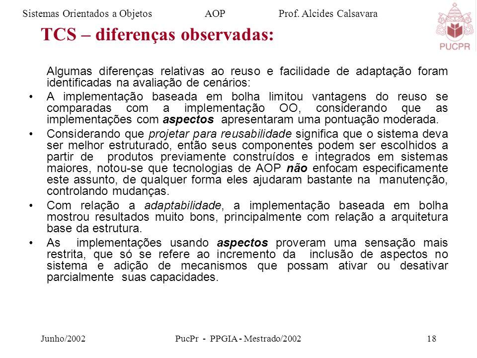 Junho/2002PucPr - PPGIA - Mestrado/200218 Sistemas Orientados a Objetos AOP Prof.