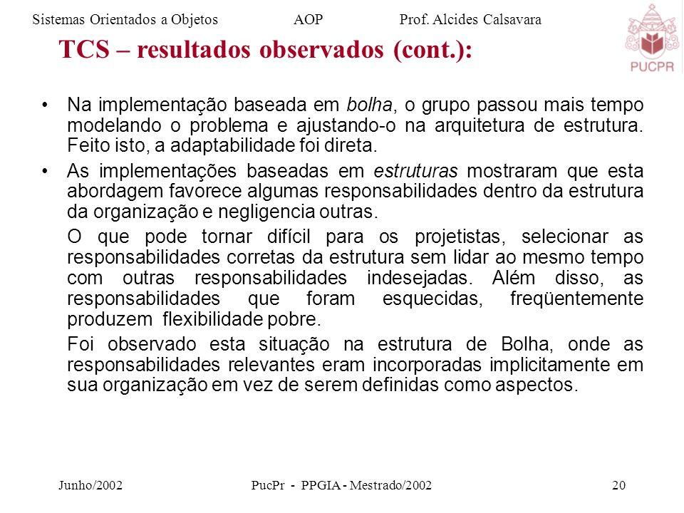 Junho/2002PucPr - PPGIA - Mestrado/200220 Sistemas Orientados a Objetos AOP Prof.