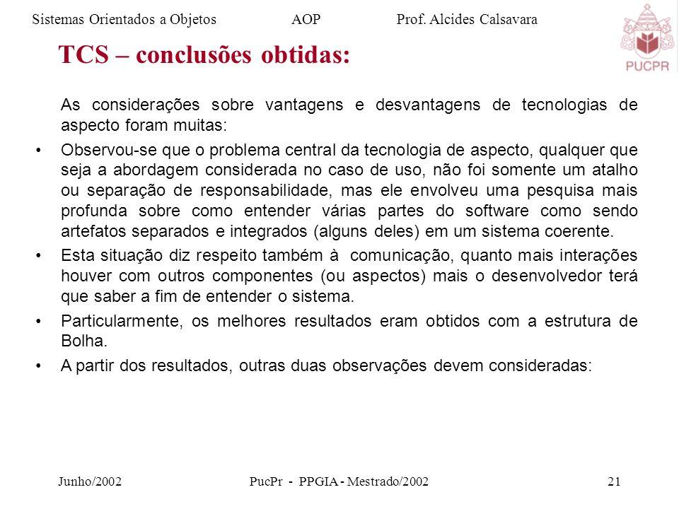 Junho/2002PucPr - PPGIA - Mestrado/200221 Sistemas Orientados a Objetos AOP Prof.