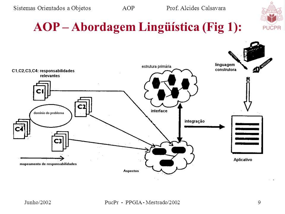 Junho/2002PucPr - PPGIA - Mestrado/20029 Sistemas Orientados a Objetos AOP Prof.