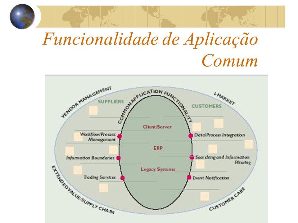 Funcionalidade de Aplicação Comum