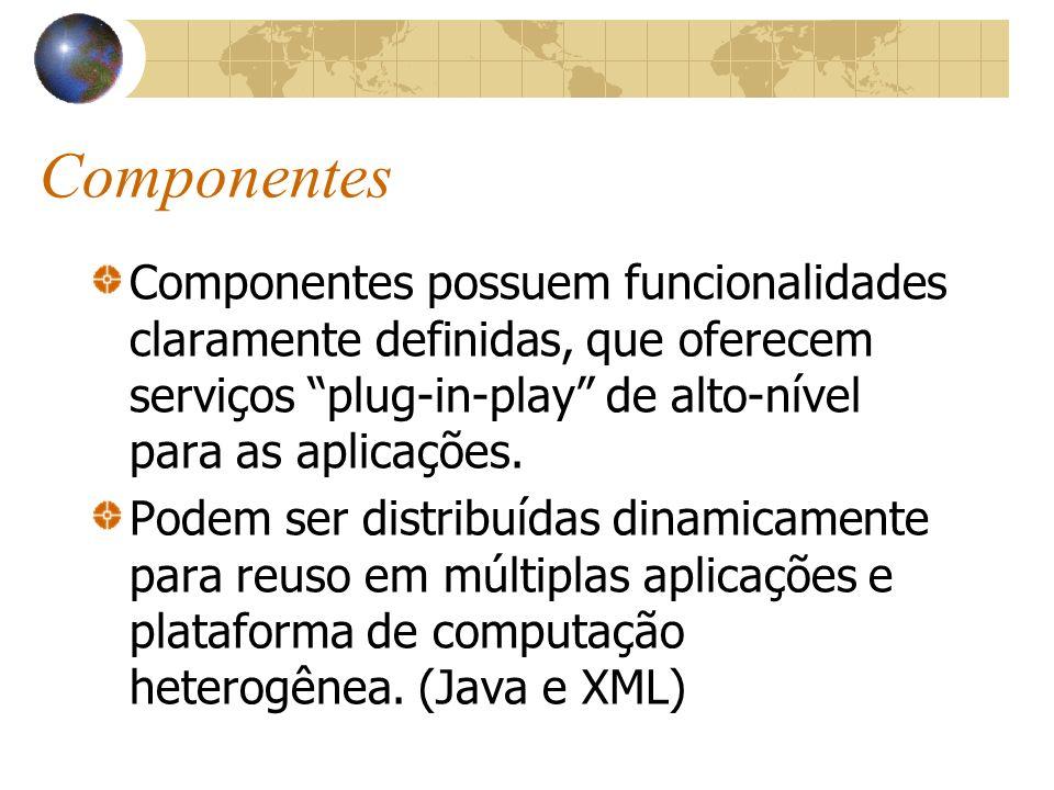 Componentes Componentes possuem funcionalidades claramente definidas, que oferecem serviços plug-in-play de alto-nível para as aplicações.