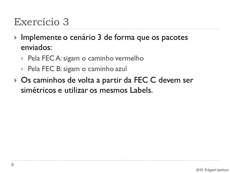 2010, Edgard Jamhour Exercício 3 Implemente o cenário 3 de forma que os pacotes enviados: Pela FEC A: sigam o caminho vermelho Pela FEC B: sigam o cam