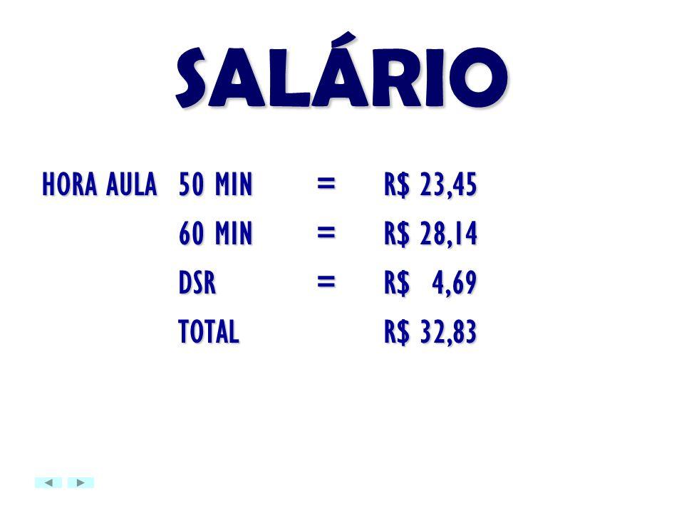 SALÁRIO HORA AULA 50 MIN =R$ 23,45 60 MIN = R$ 28,14 60 MIN = R$ 28,14 DSR = R$ 4,69 DSR = R$ 4,69 TOTAL R$ 32,83