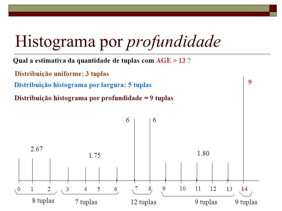 Histograma por profundidade 0 1 2 3 4 5 6 78 9 1011 12 13 14 1.80 6 9 2.67 8 tuplas 7 tuplas 1.75 12 tuplas9 tuplas Distribuição histograma por profundidade = 9 tuplas 6 Distribuição uniforme: 3 tuplas Distribuição histograma por largura: 5 tuplas Qual a estimativa da quantidade de tuplas com AGE > 13 ?