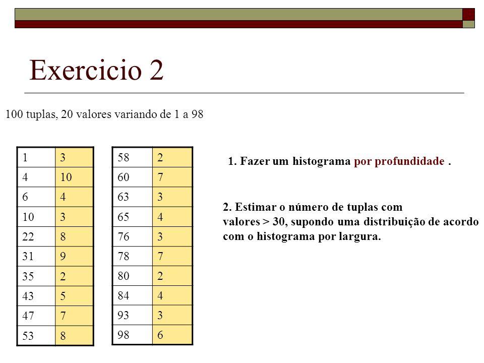 Exercicio 2 100 tuplas, 20 valores variando de 1 a 98 13 410 64 3 228 319 352 435 477 538 582 607 633 654 763 787 802 844 933 986 1.
