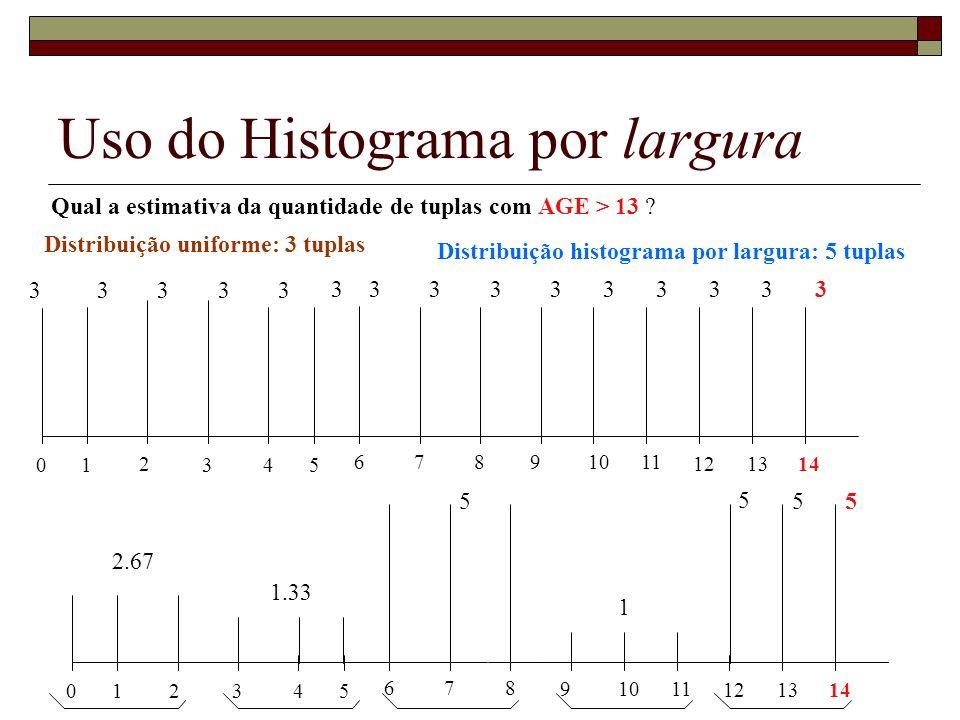 Uso do Histograma por largura 0 1 2 3 4 5 678 9 1011 12 13 14 2.67 1.33 5 1 5 55 Distribuição uniforme: 3 tuplas Distribuição histograma por largura: 5 tuplas Qual a estimativa da quantidade de tuplas com AGE > 13 .