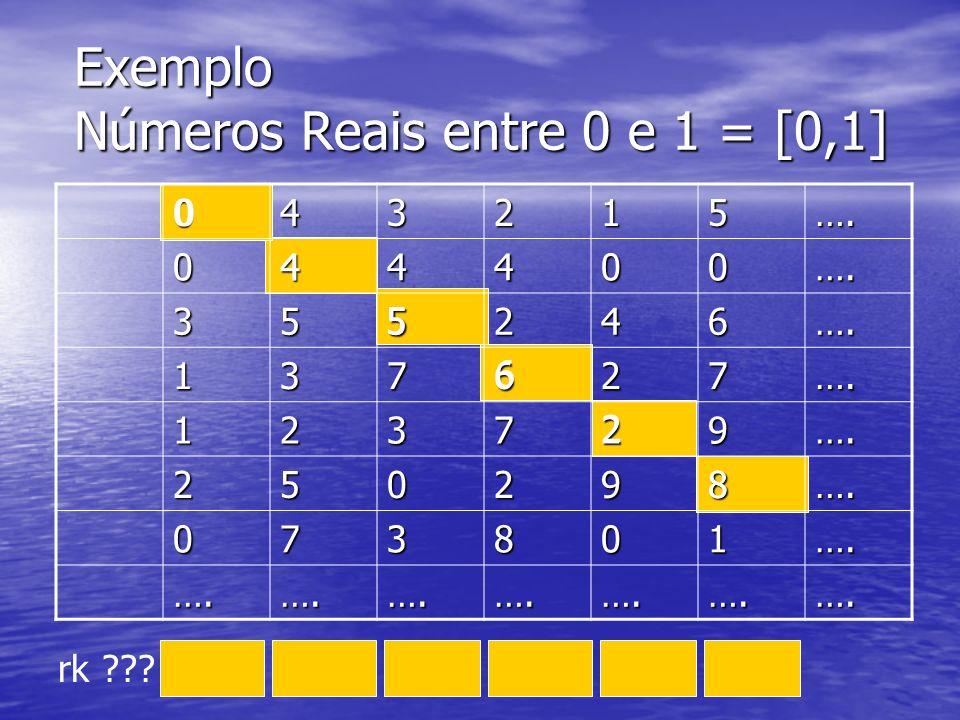 Exemplo Números Reais entre 0 e 1 = [0,1] r1143215….