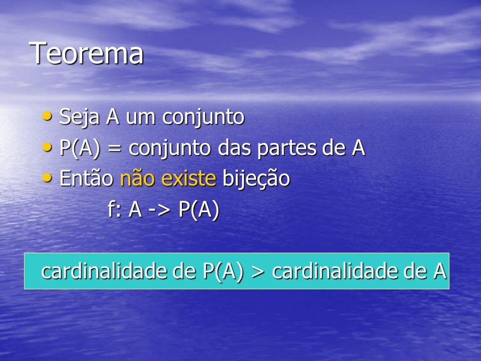 Teorema Seja A um conjunto Seja A um conjunto P(A) = conjunto das partes de A P(A) = conjunto das partes de A Então não existe bijeção Então não exist