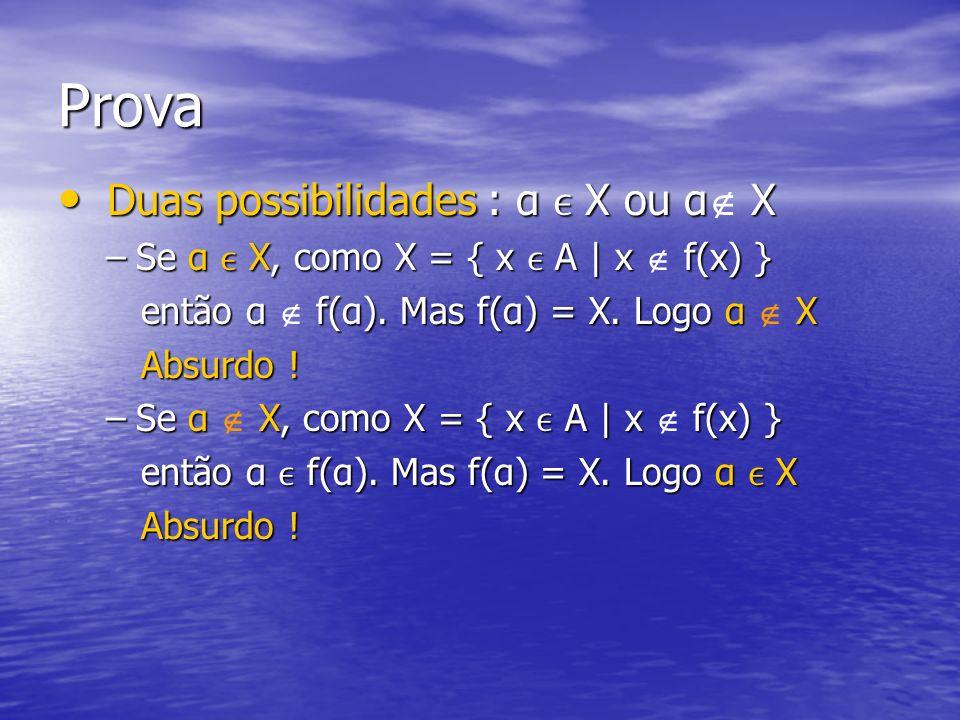Prova Duas possibilidades : α X ou α X Duas possibilidades : α X ou α X –Se α X, como X = { x A | x f(x) } então α f(α). Mas f(α) = X. Logo α X então