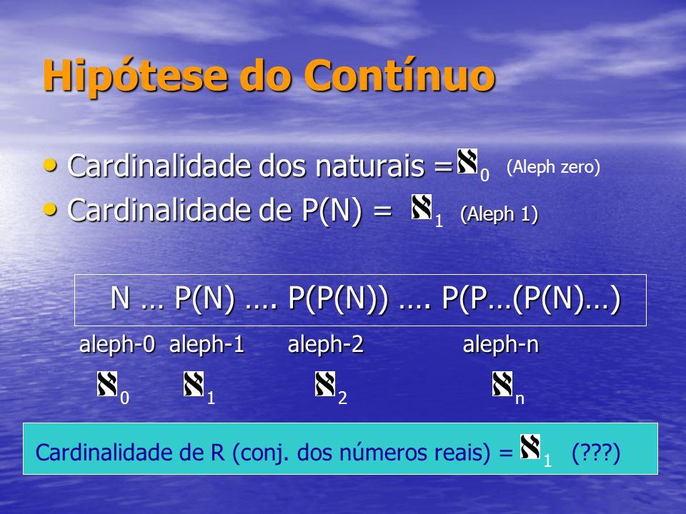 Hipótese do Contínuo Cardinalidade dos naturais = Cardinalidade dos naturais = Cardinalidade de P(N) = (Aleph 1) Cardinalidade de P(N) = (Aleph 1) N …
