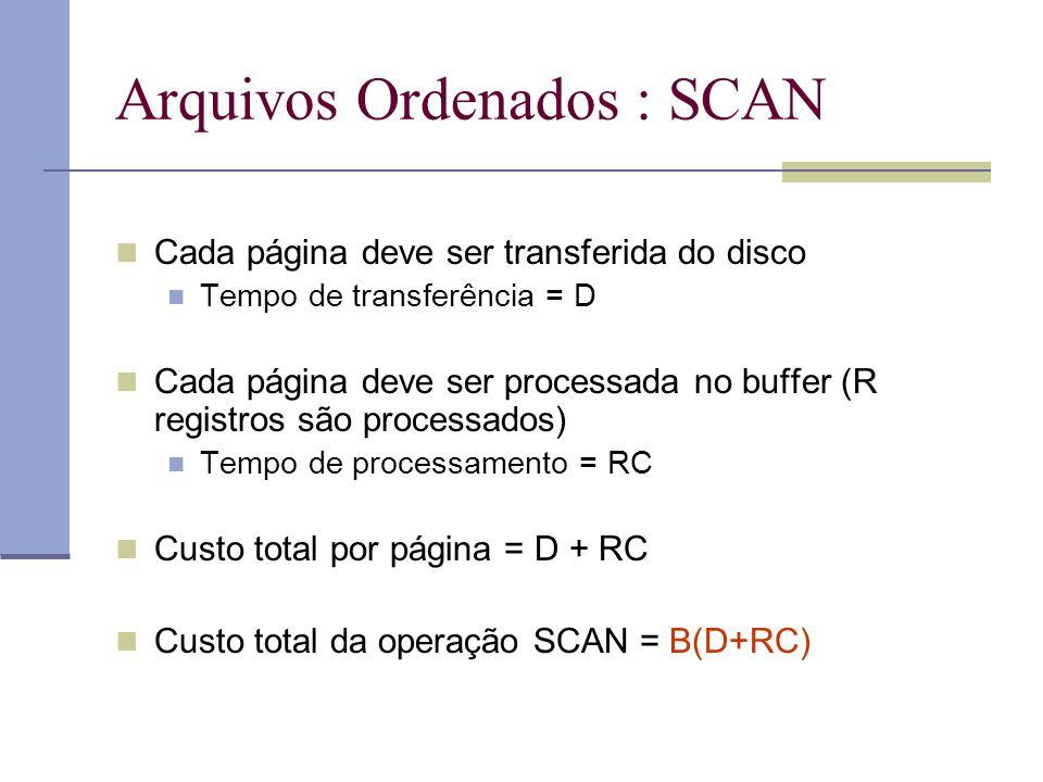 Arquivos Ordenados : SCAN Cada página deve ser transferida do disco Tempo de transferência = D Cada página deve ser processada no buffer (R registros