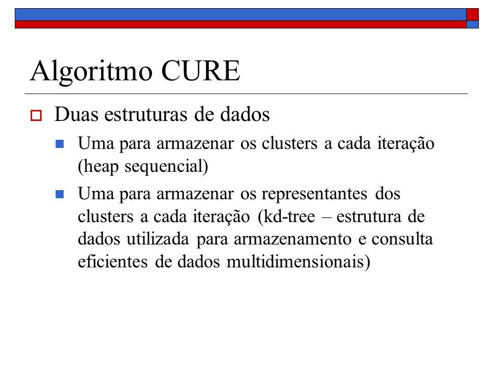 Algoritmo CURE Duas estruturas de dados Uma para armazenar os clusters a cada iteração (heap sequencial) Uma para armazenar os representantes dos clus