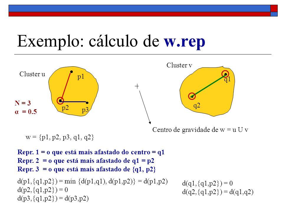 Exemplo: cálculo de w.rep q1 q2 p1 p2 p3 Centro de gravidade de w = u U v Cluster u Cluster v N = 3 α = 0.5 w = {p1, p2, p3, q1, q2} Repr. 1 = o que e