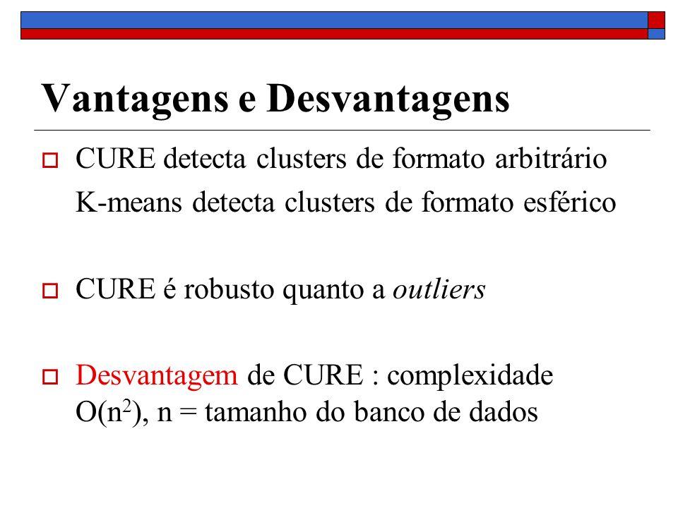 Vantagens e Desvantagens CURE detecta clusters de formato arbitrário K-means detecta clusters de formato esférico CURE é robusto quanto a outliers Des