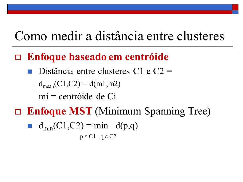 Como medir a distância entre clusteres Enfoque baseado em centróide Distância entre clusteres C1 e C2 = d mean (C1,C2) = d(m1,m2) mi = centróide de Ci