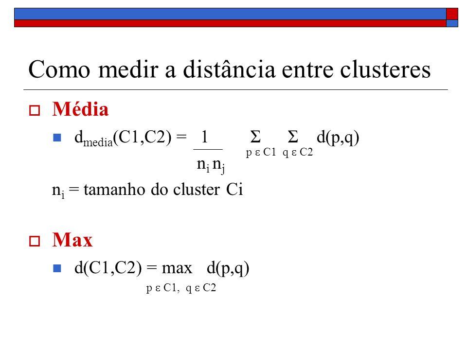 Como medir a distância entre clusteres Média d media (C1,C2) = 1 Σ Σ d(p,q) n i n j n i = tamanho do cluster Ci Max d(C1,C2) = max d(p,q) p ɛ C1, q ɛ