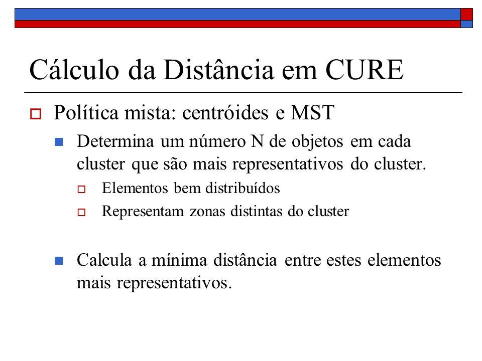 Cálculo da Distância em CURE Política mista: centróides e MST Determina um número N de objetos em cada cluster que são mais representativos do cluster