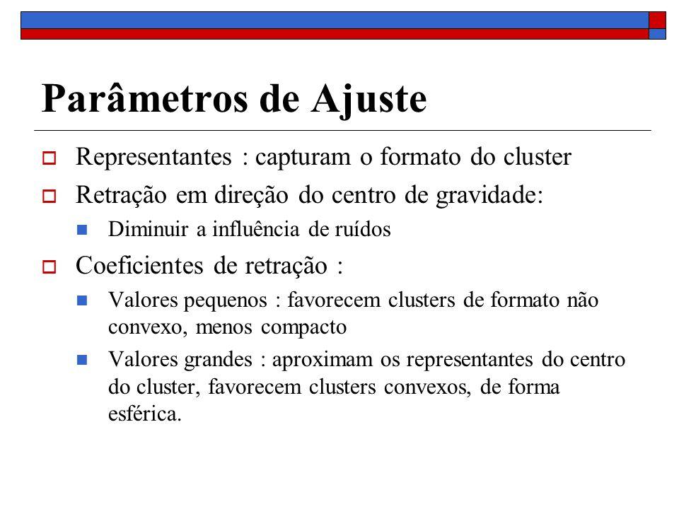 Parâmetros de Ajuste Representantes : capturam o formato do cluster Retração em direção do centro de gravidade: Diminuir a influência de ruídos Coefic