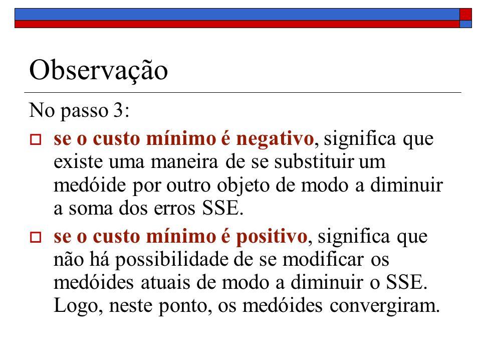 Observação No passo 3: se o custo mínimo é negativo, significa que existe uma maneira de se substituir um medóide por outro objeto de modo a diminuir