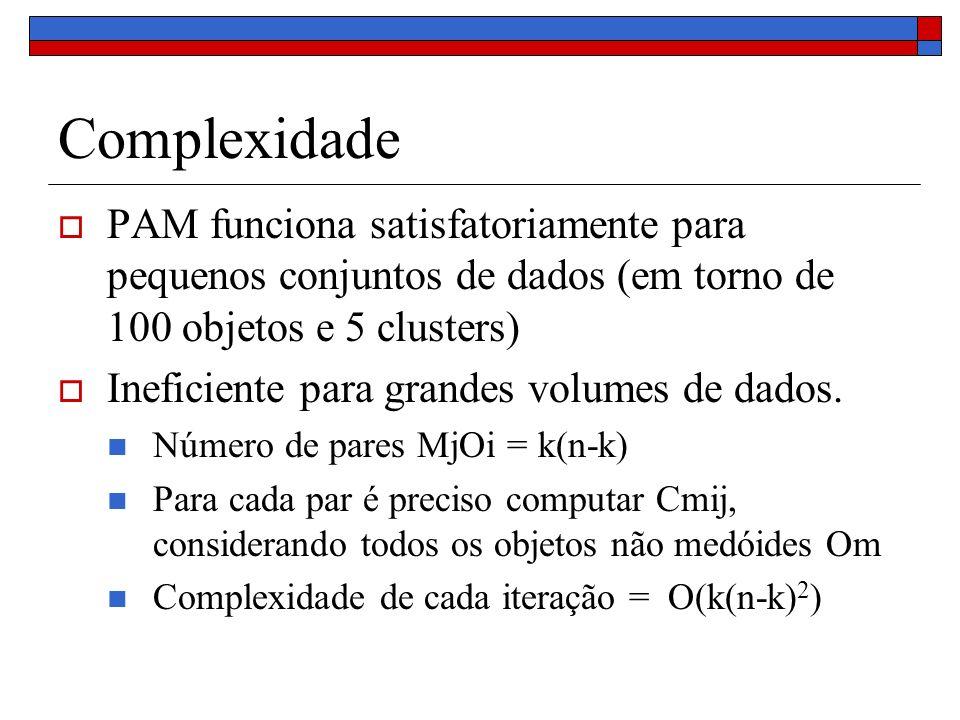 Complexidade PAM funciona satisfatoriamente para pequenos conjuntos de dados (em torno de 100 objetos e 5 clusters) Ineficiente para grandes volumes d