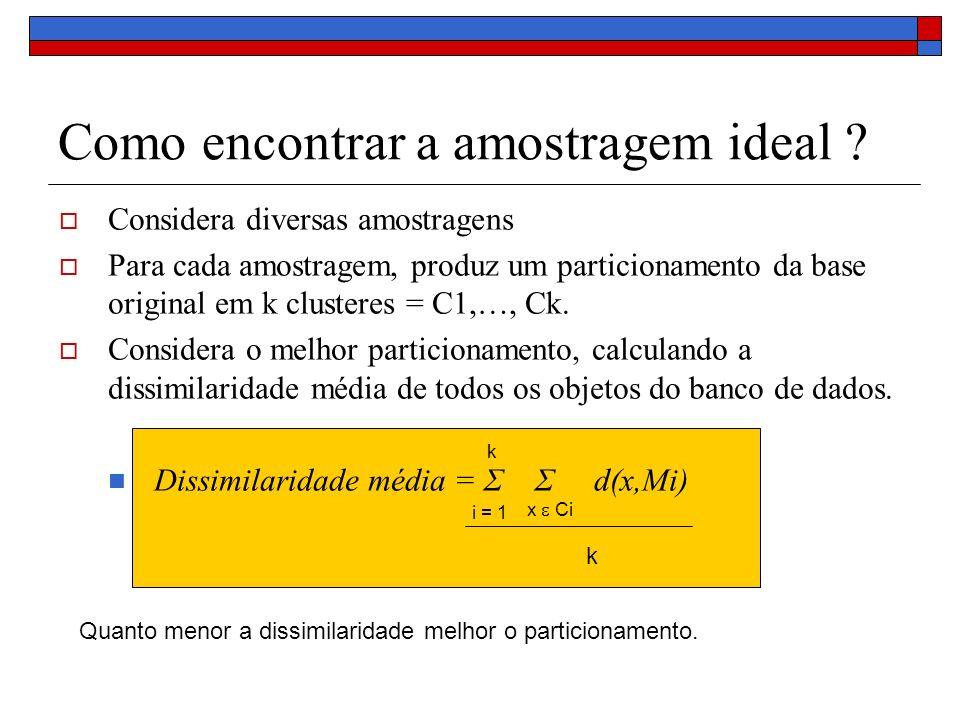 Como encontrar a amostragem ideal ? Considera diversas amostragens Para cada amostragem, produz um particionamento da base original em k clusteres = C