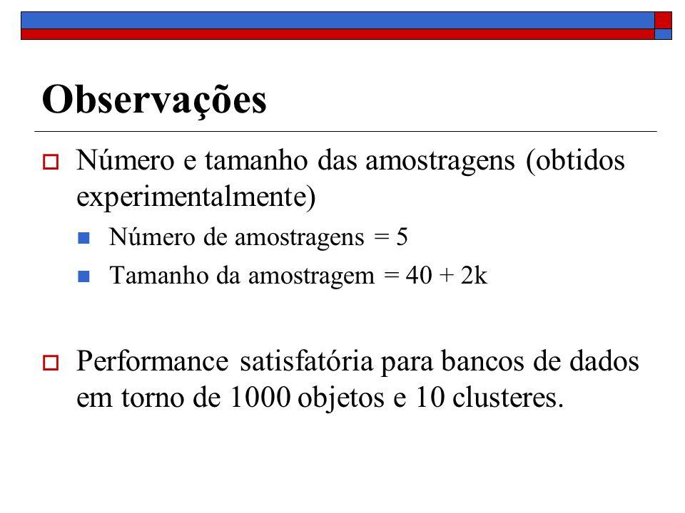 Observações Número e tamanho das amostragens (obtidos experimentalmente) Número de amostragens = 5 Tamanho da amostragem = 40 + 2k Performance satisfa