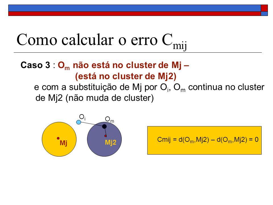 Como calcular o erro C mij Caso 4 : O m não está no cluster de Mj – (está no cluster de Mj2) e com a substituição de Mj por O i, O m vai para o cluster de Oi Mj Mj2 OmOm OiOi Cmij = d(O m,Oi) – d(O m,Mj2) Número negativo
