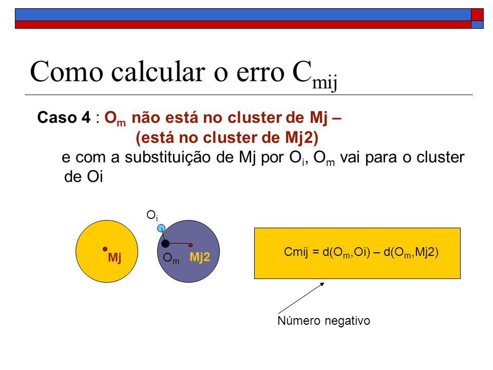 Como calcular o erro C mij Caso 4 : O m não está no cluster de Mj – (está no cluster de Mj2) e com a substituição de Mj por O i, O m vai para o cluste