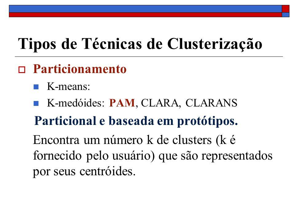 Tipos de Técnicas de Clusterização Particionamento K-means: K-medóides: PAM, CLARA, CLARANS Particional e baseada em protótipos. Encontra um número k