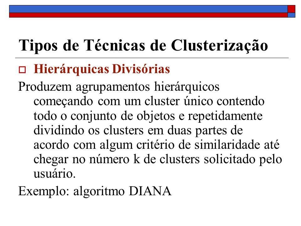 Tipos de Técnicas de Clusterização Hierárquicas Divisórias Produzem agrupamentos hierárquicos começando com um cluster único contendo todo o conjunto