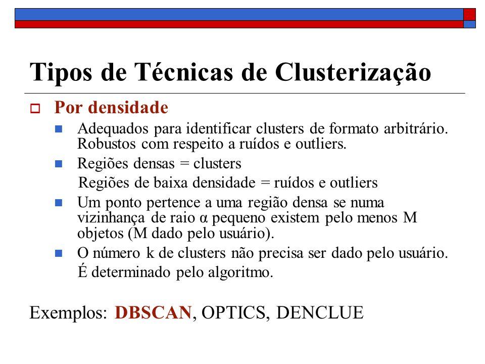 Tipos de Técnicas de Clusterização Por densidade Adequados para identificar clusters de formato arbitrário. Robustos com respeito a ruídos e outliers.