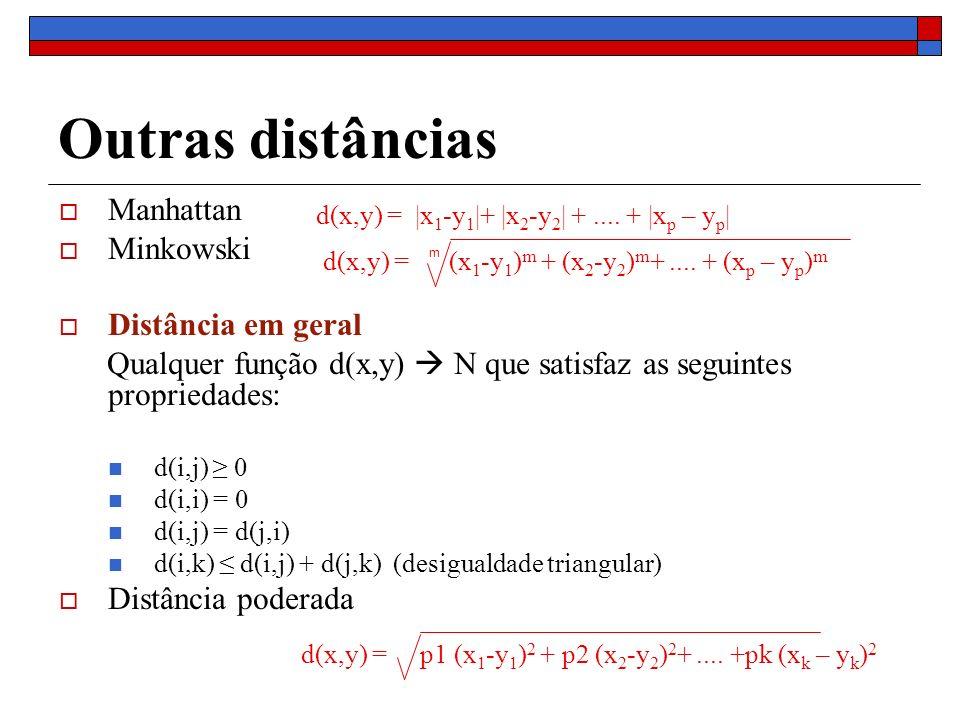 Outras distâncias Manhattan Minkowski Distância em geral Qualquer função d(x,y) N que satisfaz as seguintes propriedades: d(i,j) 0 d(i,i) = 0 d(i,j) =