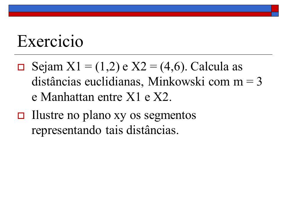 Exercicio Sejam X1 = (1,2) e X2 = (4,6). Calcula as distâncias euclidianas, Minkowski com m = 3 e Manhattan entre X1 e X2. Ilustre no plano xy os segm