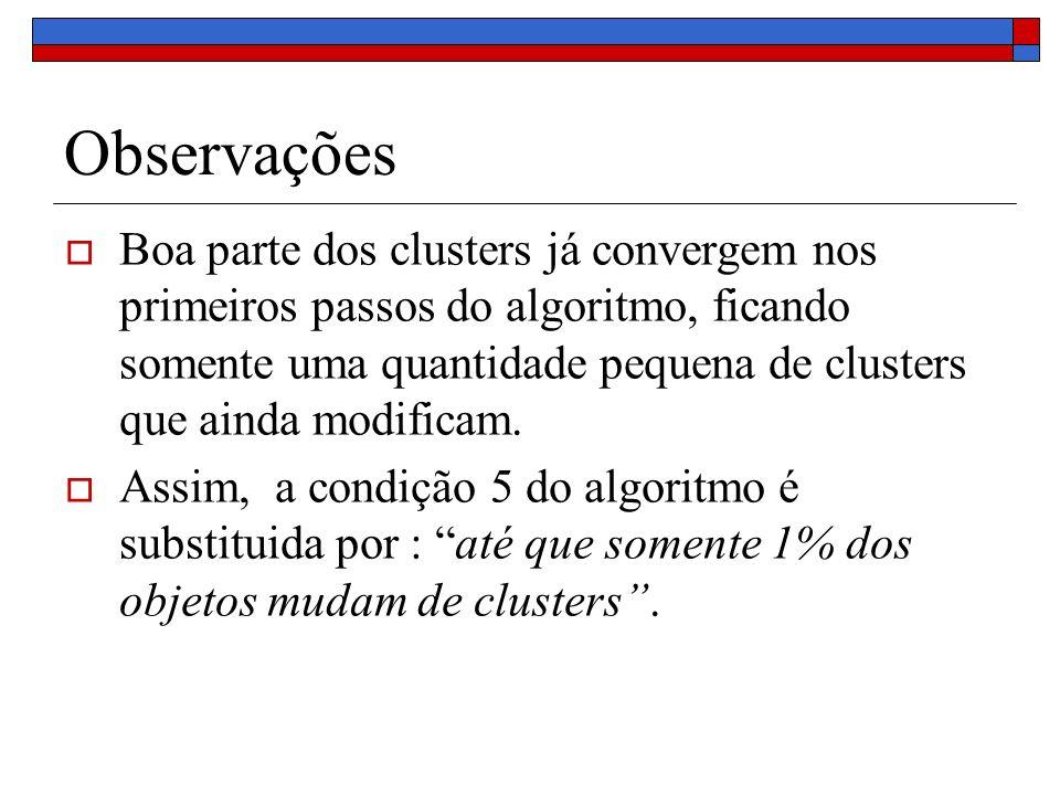 Observações Boa parte dos clusters já convergem nos primeiros passos do algoritmo, ficando somente uma quantidade pequena de clusters que ainda modifi