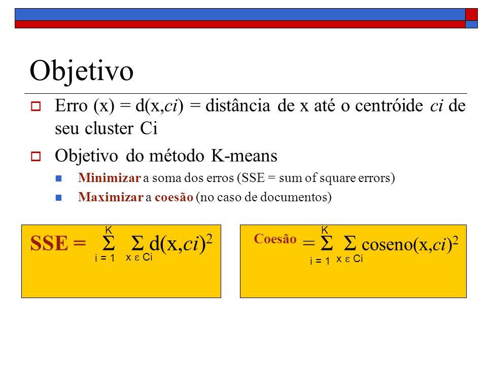 Objetivo Erro (x) = d(x,ci) = distância de x até o centróide ci de seu cluster Ci Objetivo do método K-means Minimizar a soma dos erros (SSE = sum of