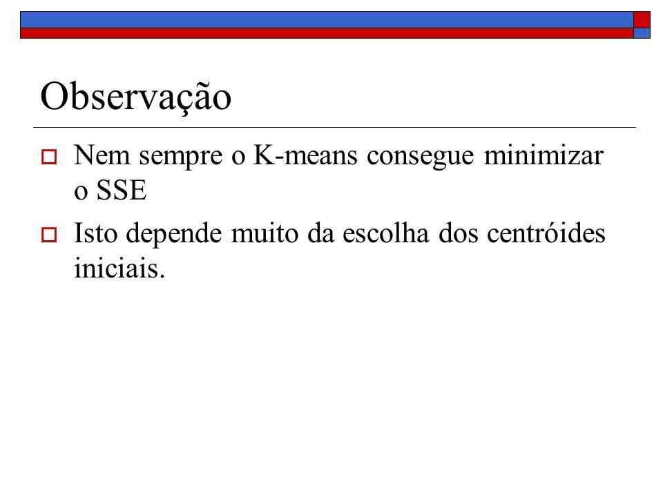 Observação Nem sempre o K-means consegue minimizar o SSE Isto depende muito da escolha dos centróides iniciais.