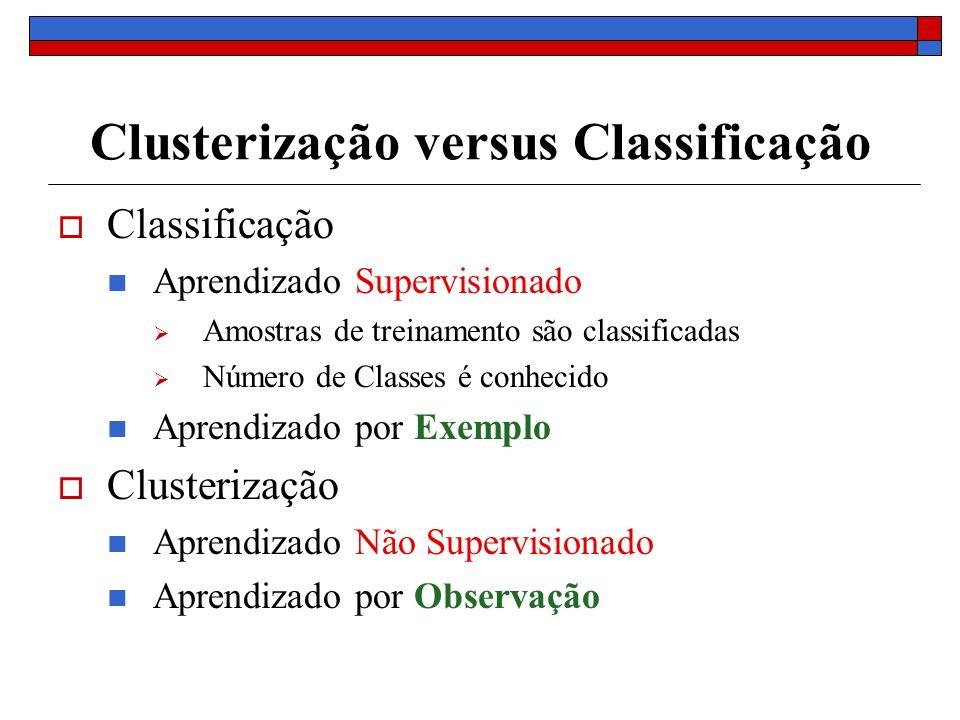 Clusterização versus Classificação Classificação Aprendizado Supervisionado Amostras de treinamento são classificadas Número de Classes é conhecido Ap