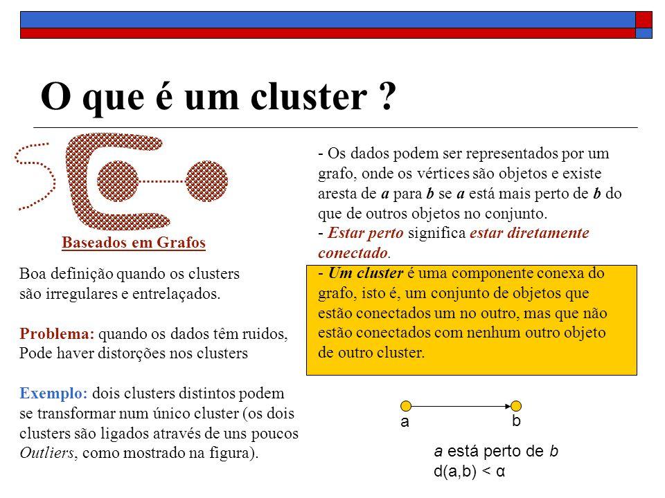 O que é um cluster ? - Os dados podem ser representados por um grafo, onde os vértices são objetos e existe aresta de a para b se a está mais perto de