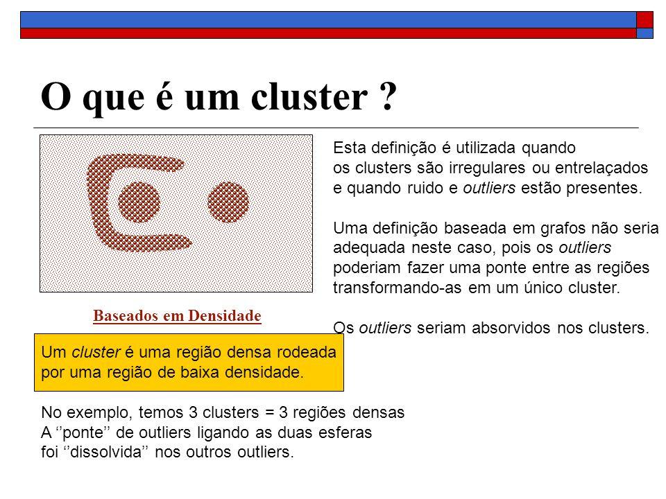 O que é um cluster ? Baseados em Densidade Um cluster é uma região densa rodeada por uma região de baixa densidade. No exemplo, temos 3 clusters = 3 r