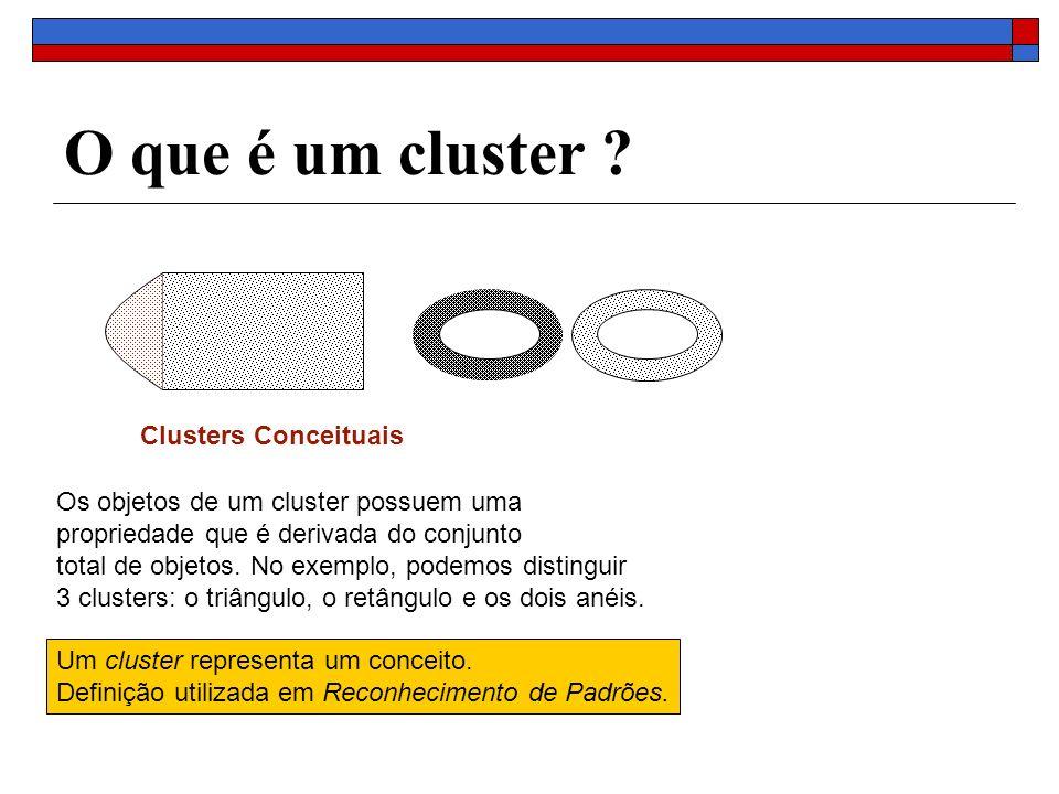O que é um cluster ? Clusters Conceituais Os objetos de um cluster possuem uma propriedade que é derivada do conjunto total de objetos. No exemplo, po