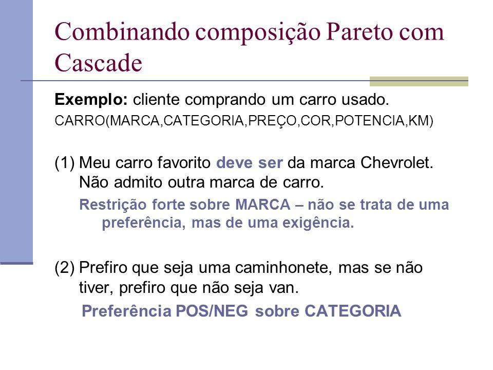 Combinando composição Pareto com Cascade Exemplo: cliente comprando um carro usado.