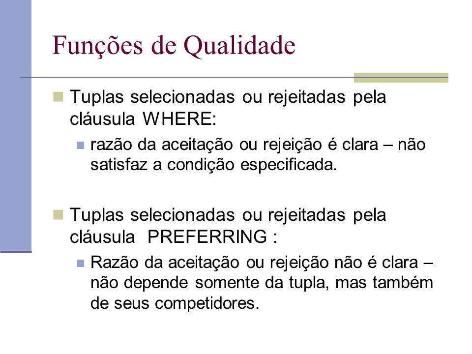 Funções de Qualidade Tuplas selecionadas ou rejeitadas pela cláusula WHERE: razão da aceitação ou rejeição é clara – não satisfaz a condição especificada.