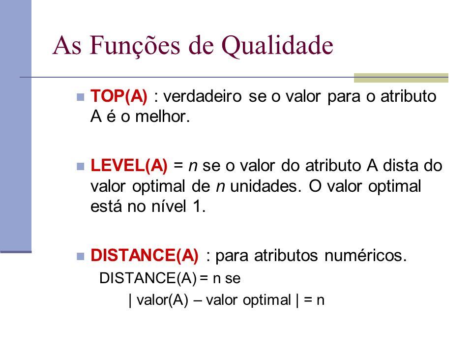 As Funções de Qualidade TOP(A) : verdadeiro se o valor para o atributo A é o melhor.