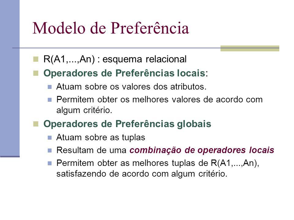 Modelo de Preferência R(A1,...,An) : esquema relacional Operadores de Preferências locais: Atuam sobre os valores dos atributos.