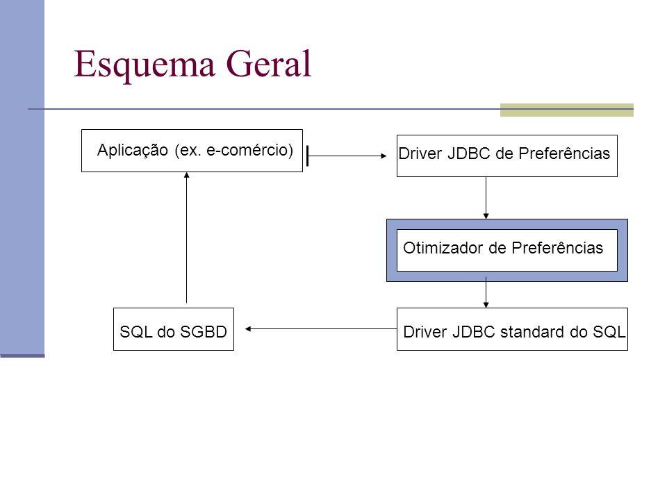 Esquema Geral Aplicação (ex.