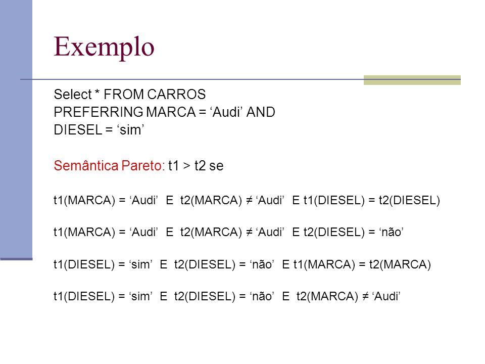 Exemplo Select * FROM CARROS PREFERRING MARCA = Audi AND DIESEL = sim Semântica Pareto: t1 > t2 se t1(MARCA) = Audi E t2(MARCA) Audi E t1(DIESEL) = t2