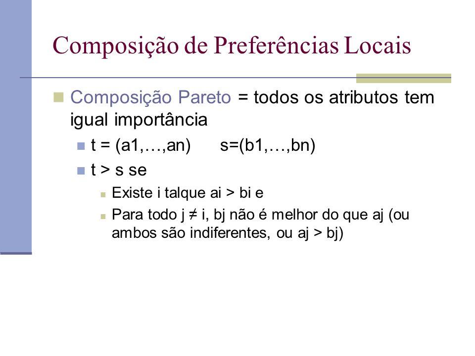 Composição de Preferências Locais Composição Pareto = todos os atributos tem igual importância t = (a1,…,an) s=(b1,…,bn) t > s se Existe i talque ai > bi e Para todo j i, bj não é melhor do que aj (ou ambos são indiferentes, ou aj > bj)