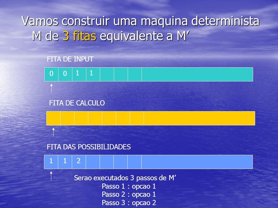Vamos construir uma maquina determinista M de 3 fitas equivalente a M FITA DE INPUT FITA DE CALCULO FITA DAS POSSIBILIDADES 00 11 112 Serao executados