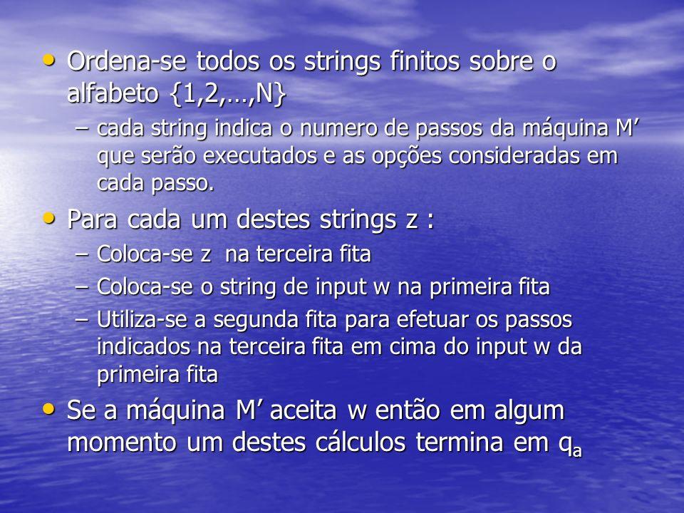 Ordena-se todos os strings finitos sobre o alfabeto {1,2,…,N} Ordena-se todos os strings finitos sobre o alfabeto {1,2,…,N} –cada string indica o nume